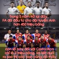 England Costa Rica World Cup 2014 dam me lon hon tien