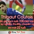 Thibaut Courtois