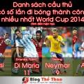 cau thu co so lan di bong thanh cong nhieu nhat world cup 2014 messi di maria neymar alexis