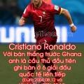 cristiano ronaldo ghi ban o 6 giai dau quoc te lien tiep