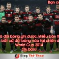 world cup 2014 germany duc la doi bong ghi nhieu ban thang nhat chien dich