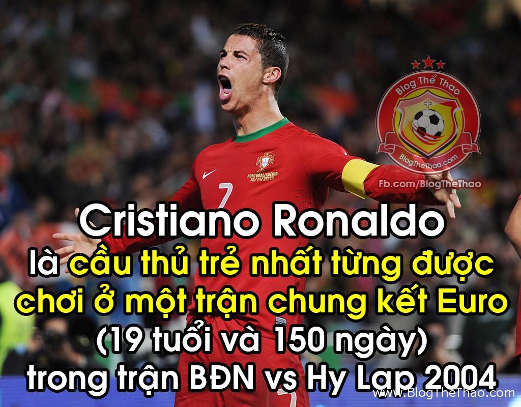 Soccer 2013 - Portugal Beats Sweden 1-0