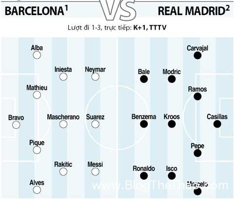 barcelona-vs-real-madrid-0300-ngay-2303-khung-lo-tro-minh-thien-ha-tat-lim (3)