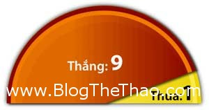 barcelona-vs-real-madrid-0300-ngay-2303-khung-lo-tro-minh-thien-ha-tat-lim (5)